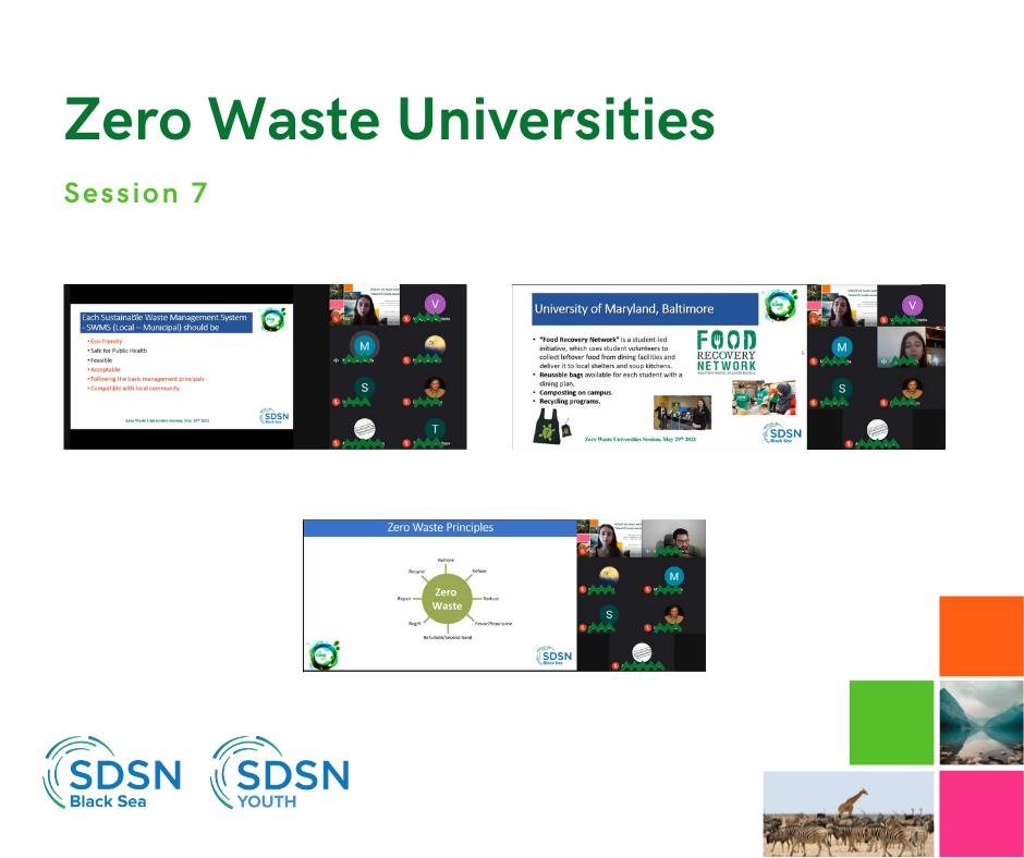 Zero Waste Universities